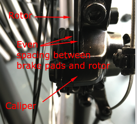 Rotor centered between pads