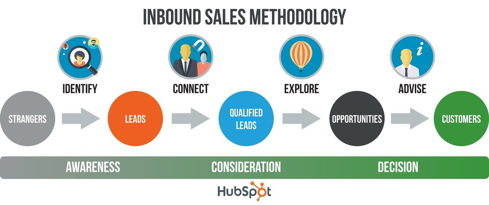 inbound-sales-01.jpg
