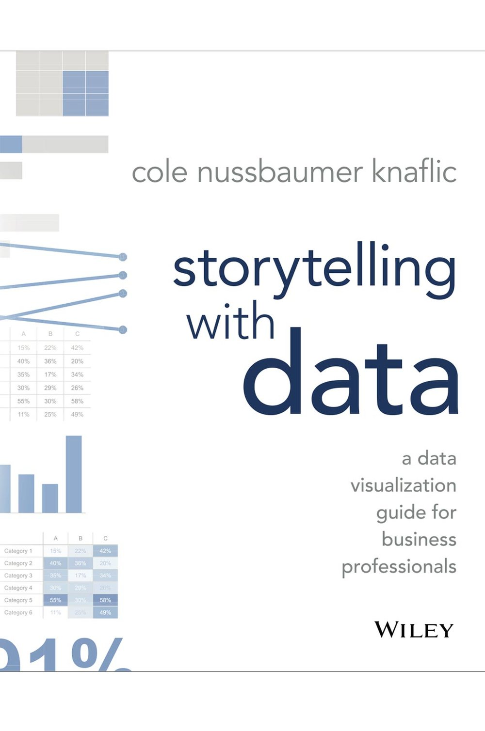 storytelling-with-data.jpg