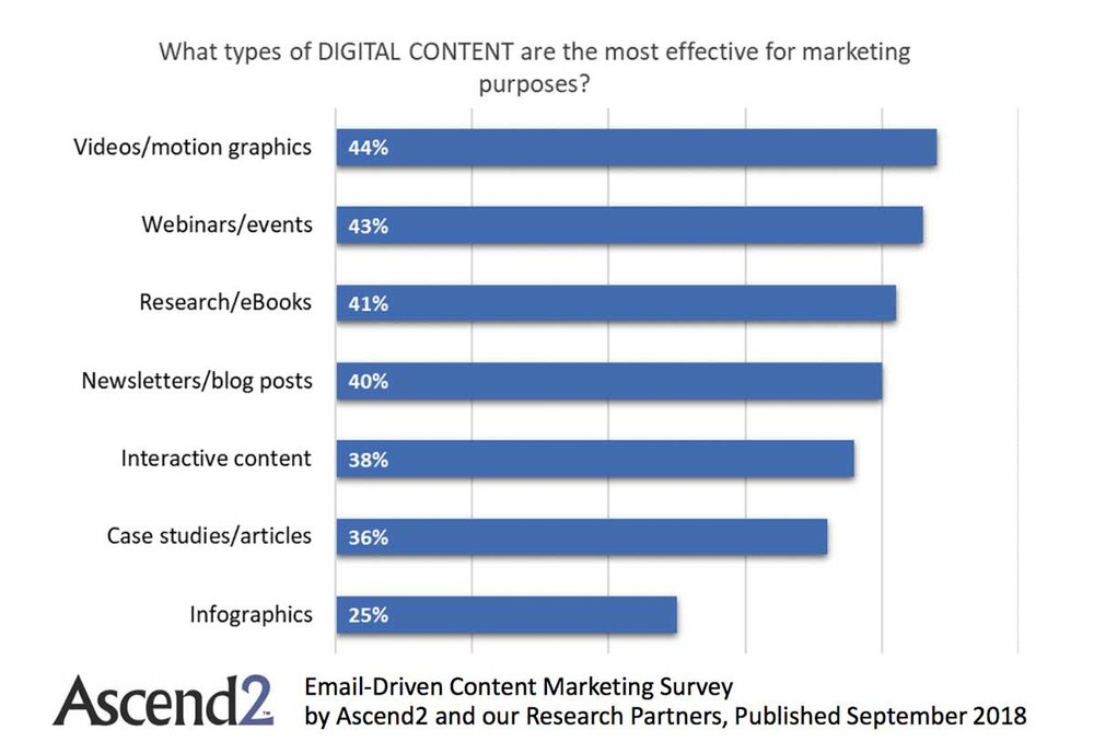 content-marketing-report-ascend2.jpg