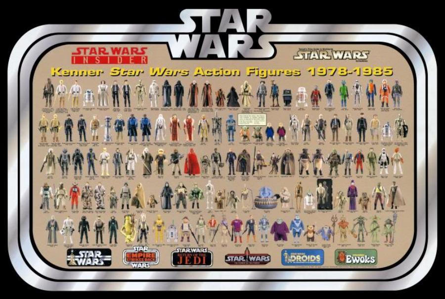 Star Wars Kenner.jpg
