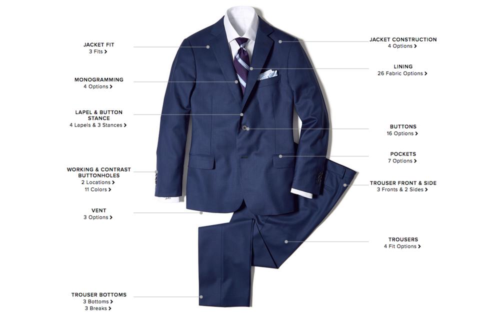 e7a37a88b87 Mens Custom Made Clothes