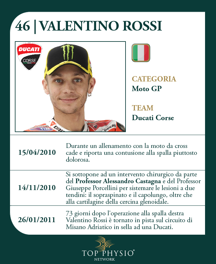 Top-Physio-Specialist-Schede-Atleti-Valentino-Rossi.jpg