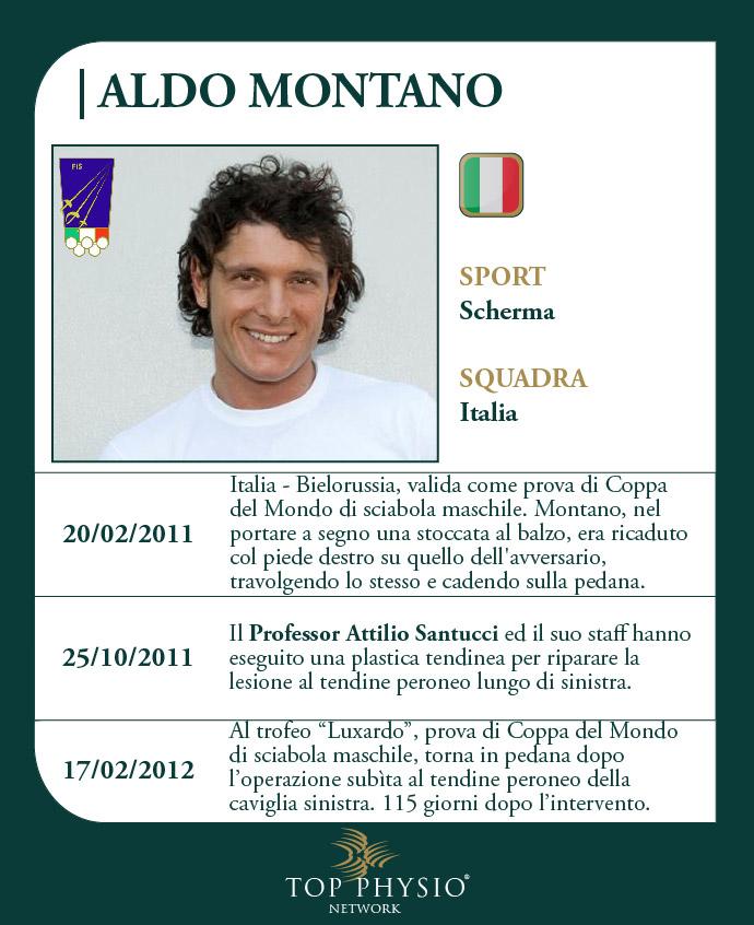Top-Physio-Specialist-Schede-Atleti-Aldo-Montano.jpg