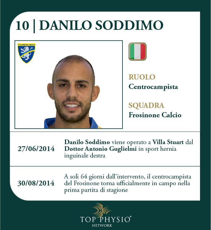 Danilo Soddimo.jpg