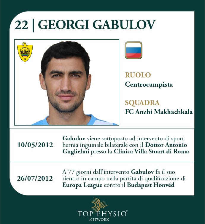 Georgi Gabulov.jpg