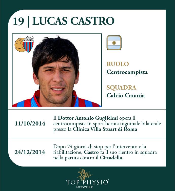 Lucas Nahuel Castro.jpg