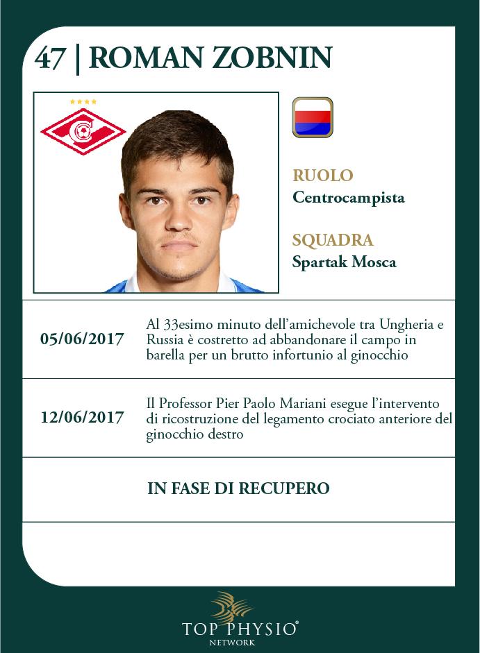2017-06-12-Roman Zobnin.jpg