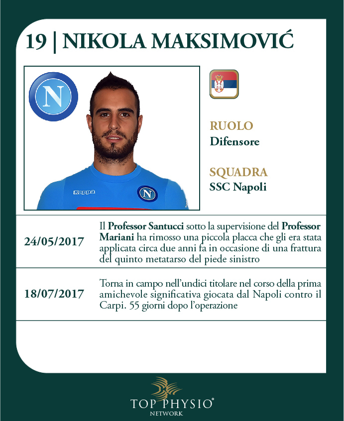 Top-Physio-Specialist-Schede-Atleti-Nikola-Maksimovic.jpg