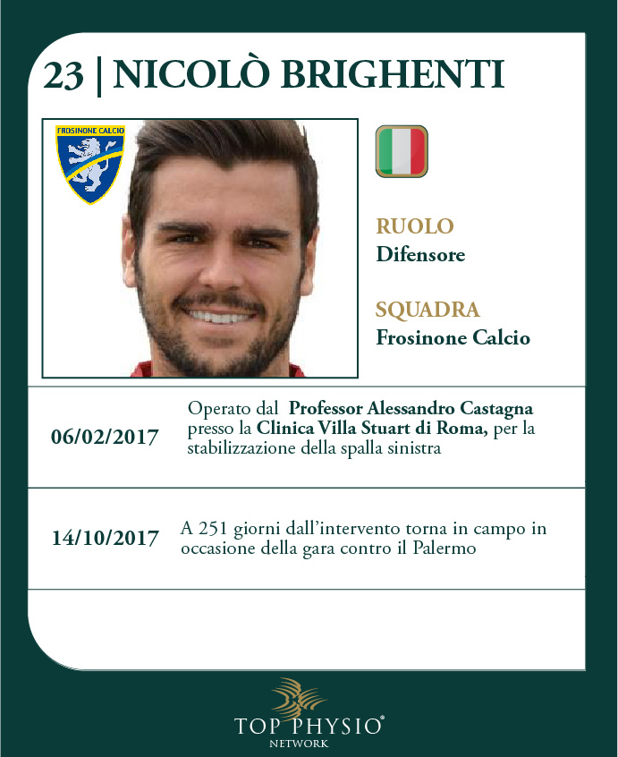 Top-physio-specialist-calciatori-operati-professor-castagna-Nicolò-Brighenti-01.jpg