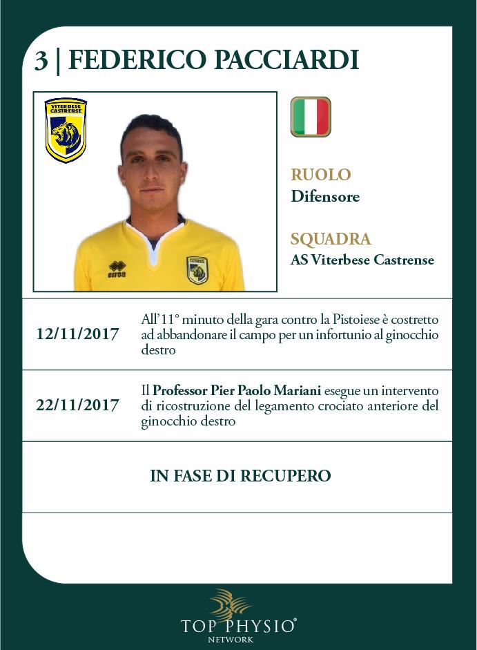 2017-11-22-Federico Pacciardi.jpg