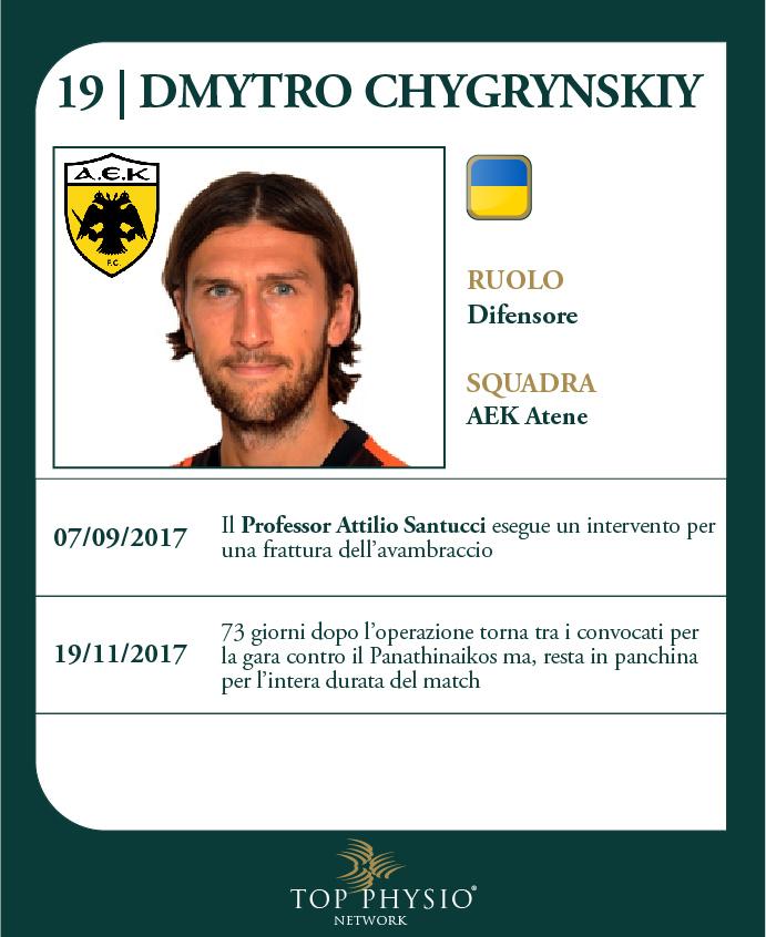 2017-09-07-Dmytro Chygrynskiy.jpg