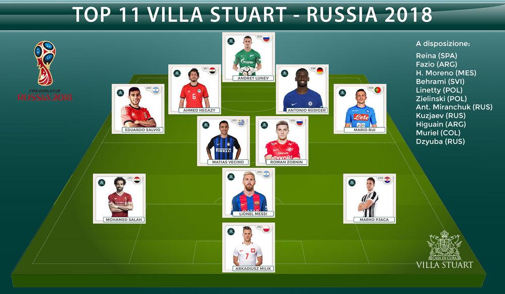 top-11-russia-2018-villa-stuart.jpg