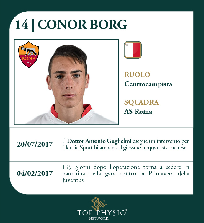 2017-07-20-Conor-Borg.jpg