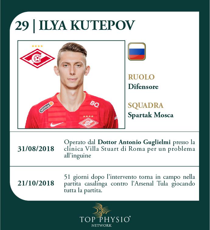 2018-08-31-Ilya-Kutepov.jpg