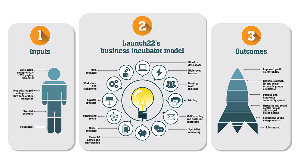 Launch22-modle-WEB1.jpg