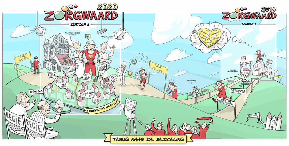 De visie en strategie van Zorgwaard uitgebeeld (tekenwerk Flatland)