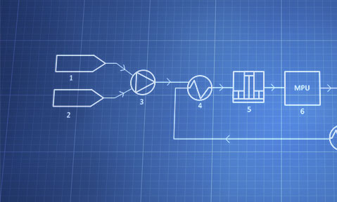 Process alignment goldberg strategy blueprint processg malvernweather Images