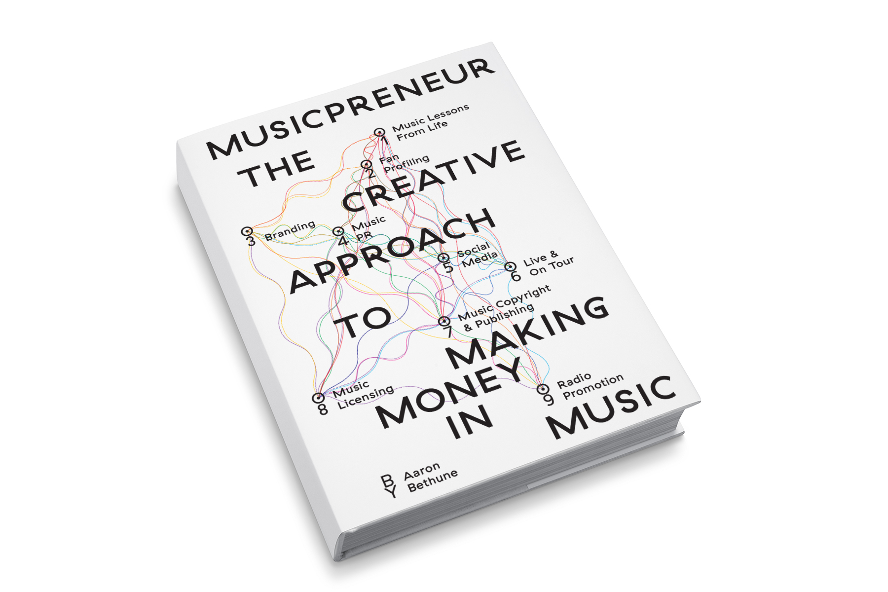 Musicpreneur : Creative Approach to Making Money in Music