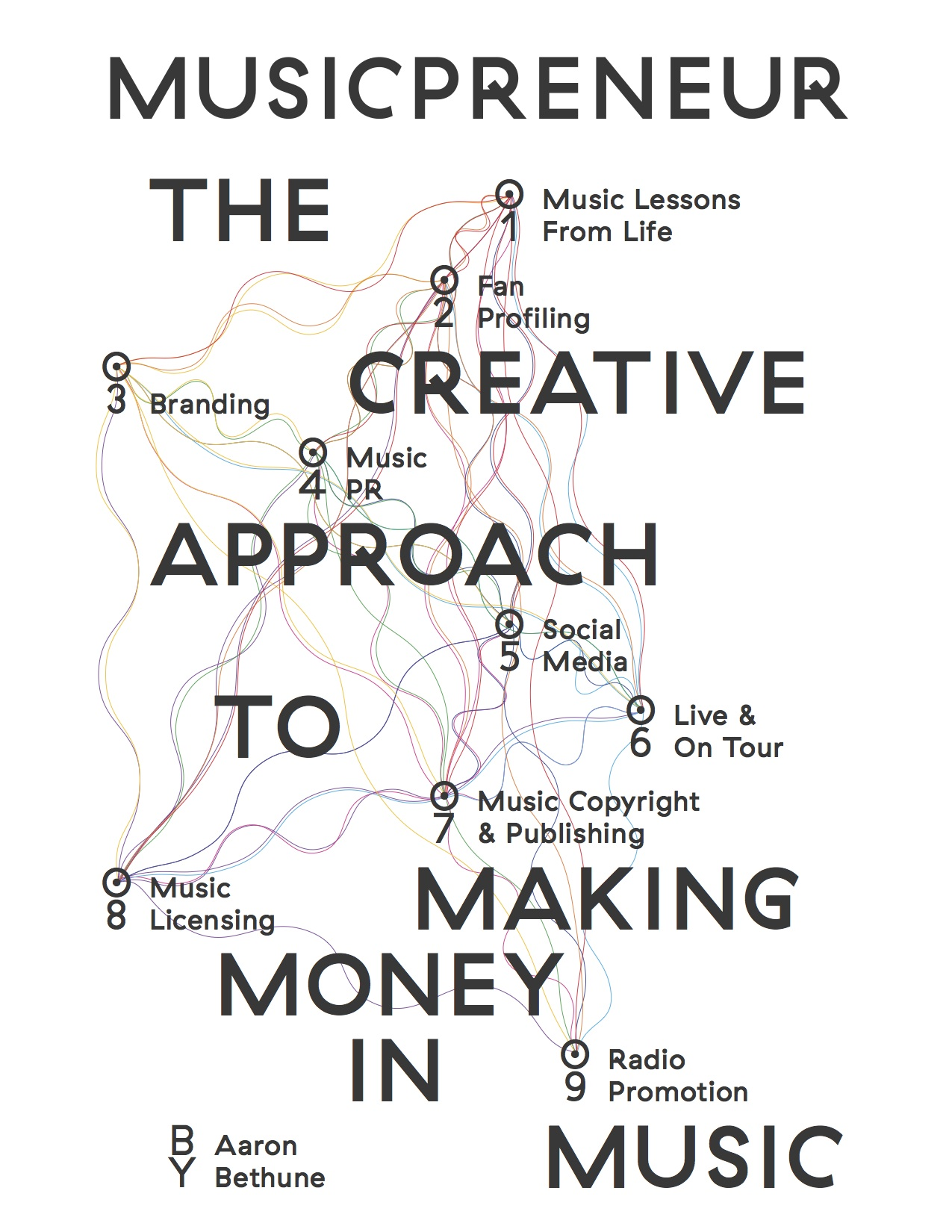 Musicpreneur : The Creative Approach to Making Money in Music