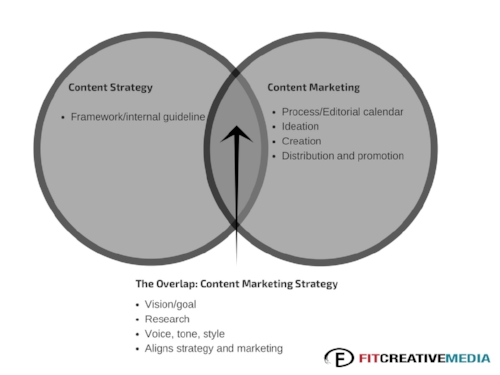 Content Strategy.jpg
