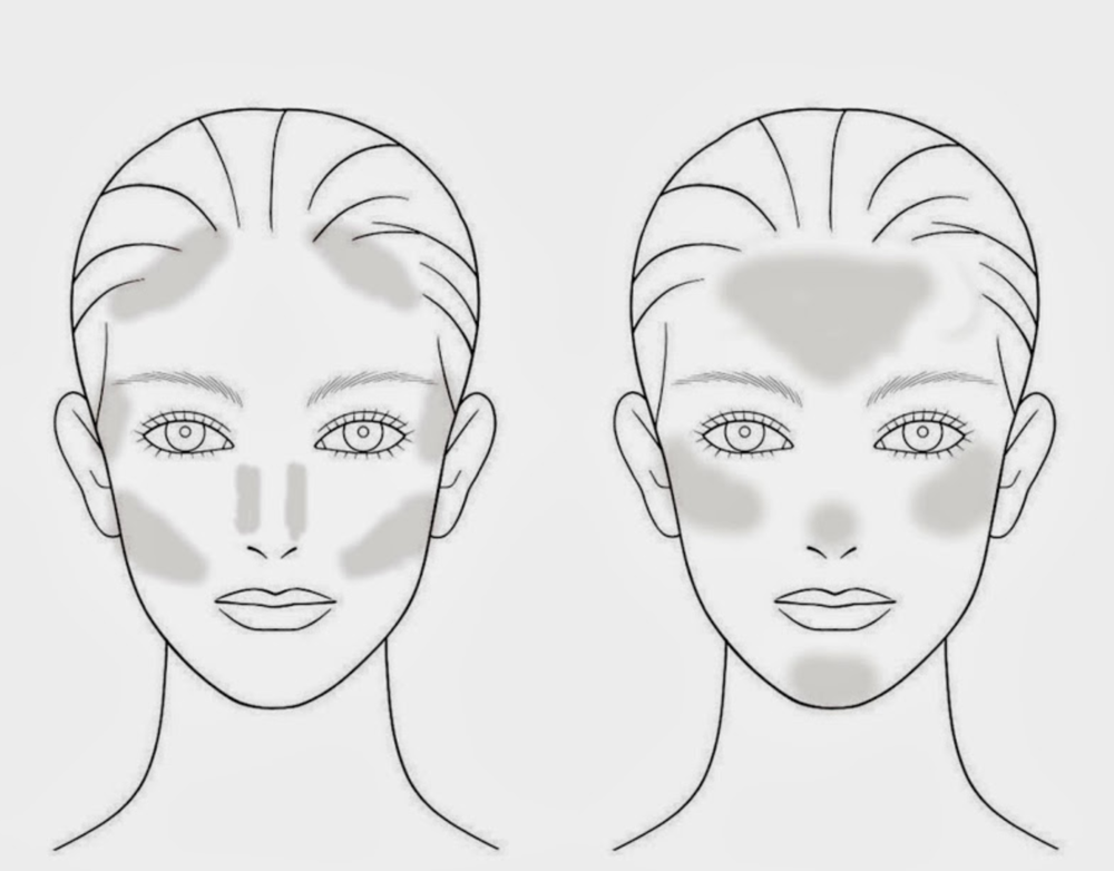 Contouring zones on the left side.