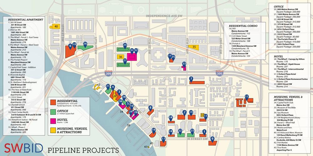 Development Map SWBID