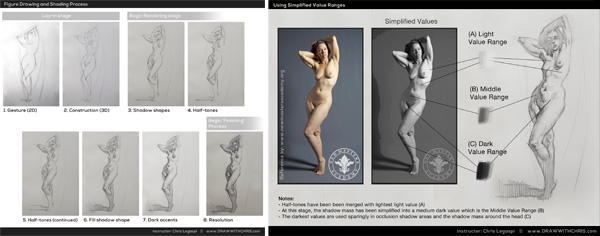 figure drawing and shading handouts