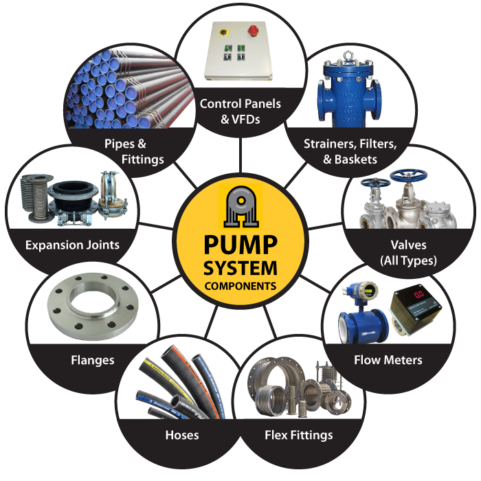 Pump System Components