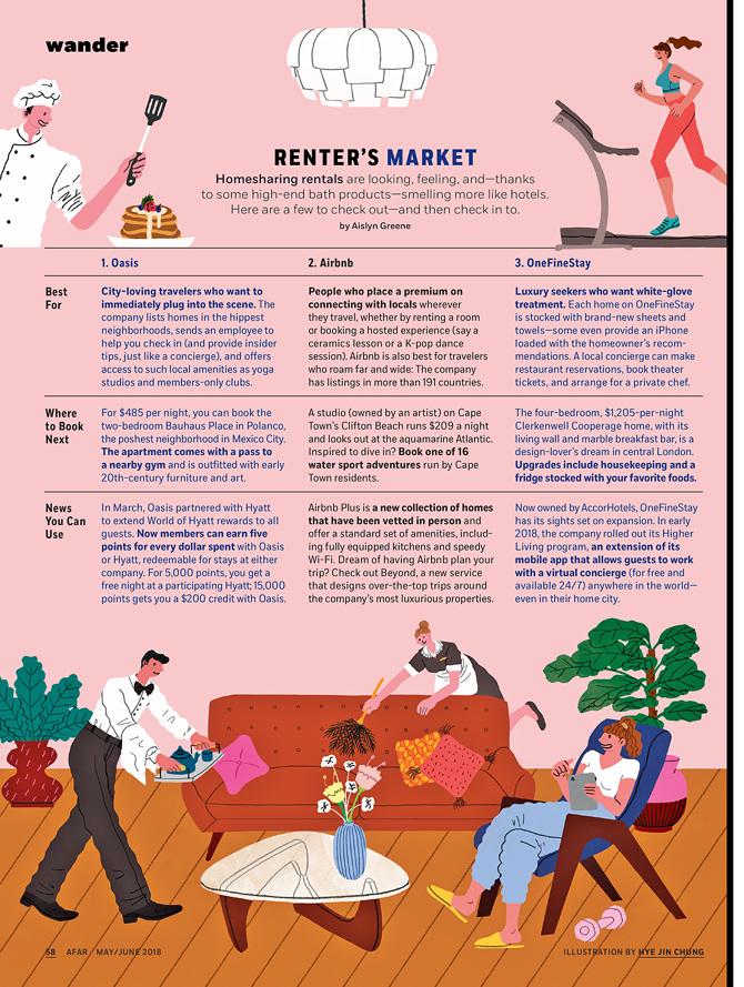 Airbnb <br> Afar Magazine
