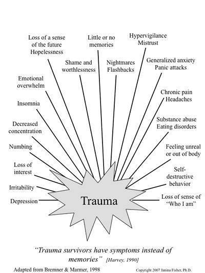 signs_of_trauma.jpg
