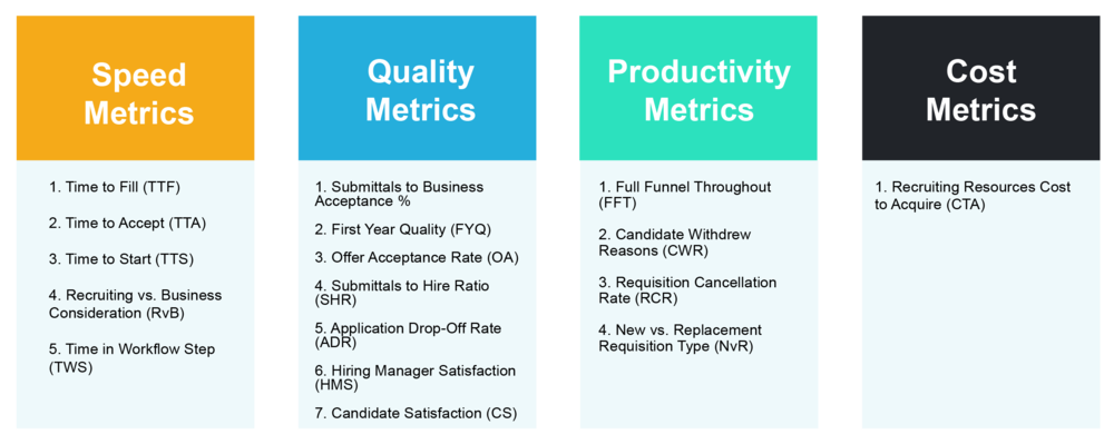 Quality of Hire metrics-01.png