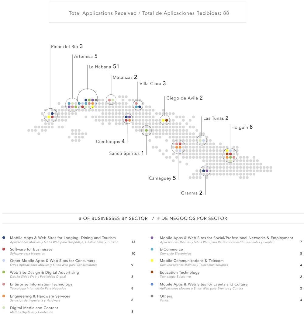 cuba map v2.1