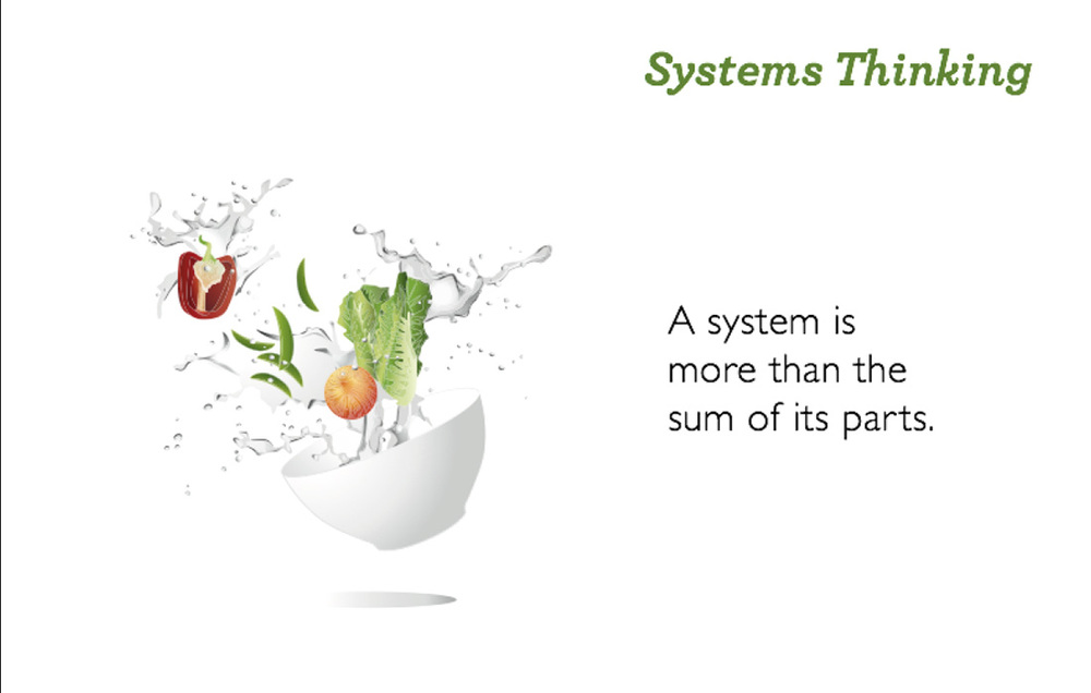 Systems_Featured.jpg