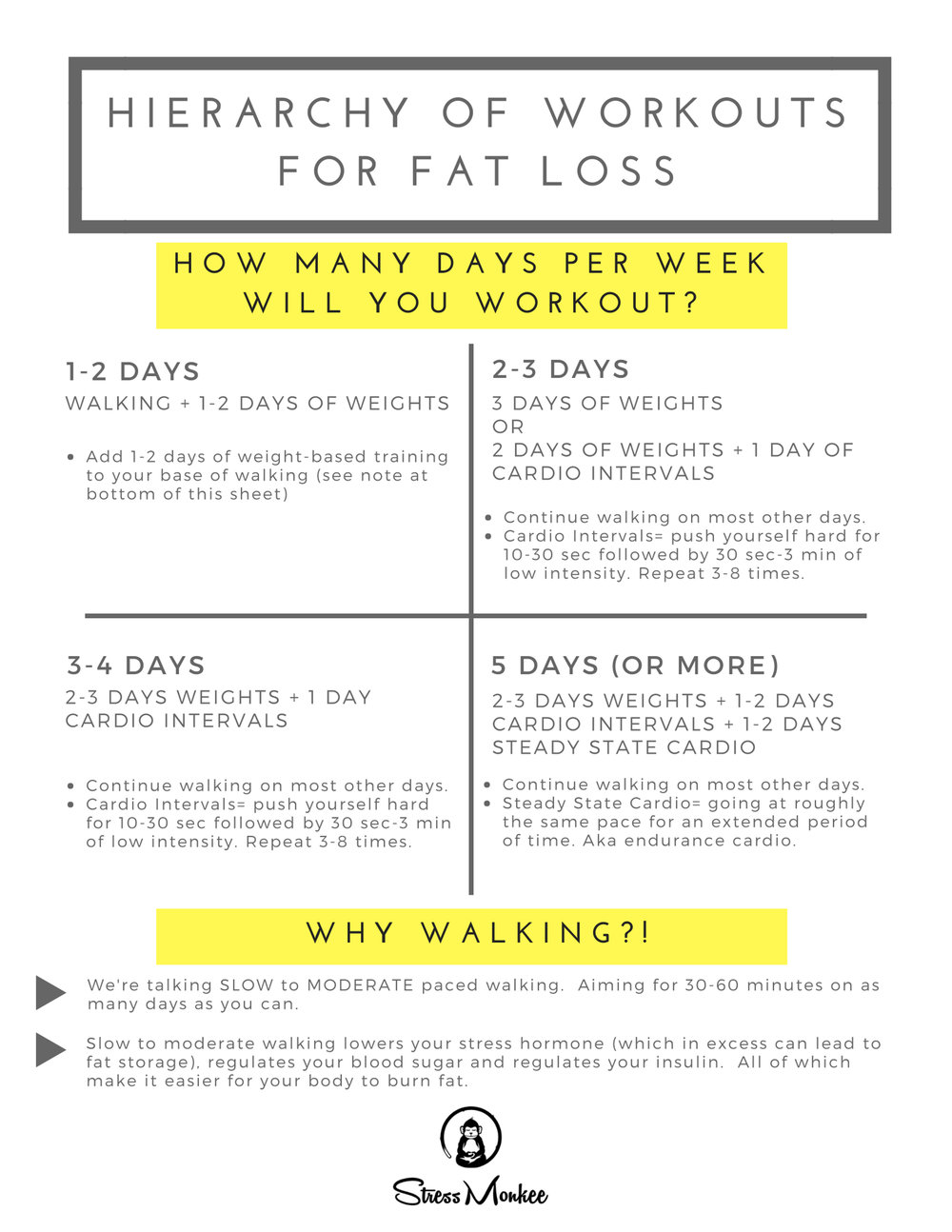 How to Prioritize Your Workouts for Fat Loss.jpg