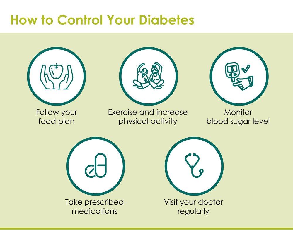 Diabetes+infographic+IG.jpg