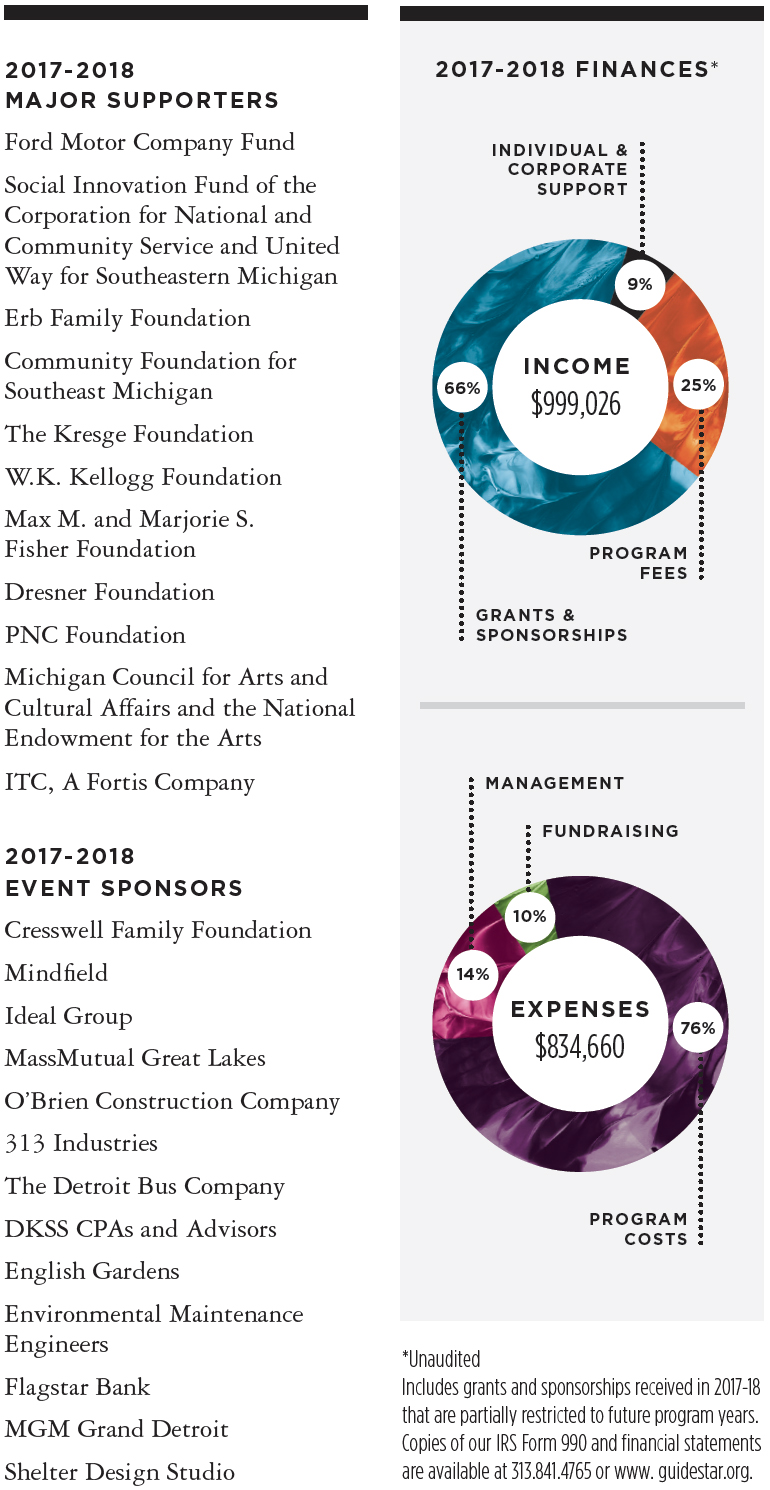 10-supporters-financial.jpg