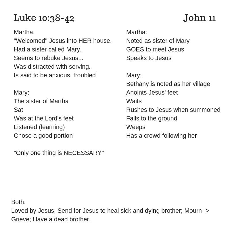 Luke 10_38-42 (1).jpg