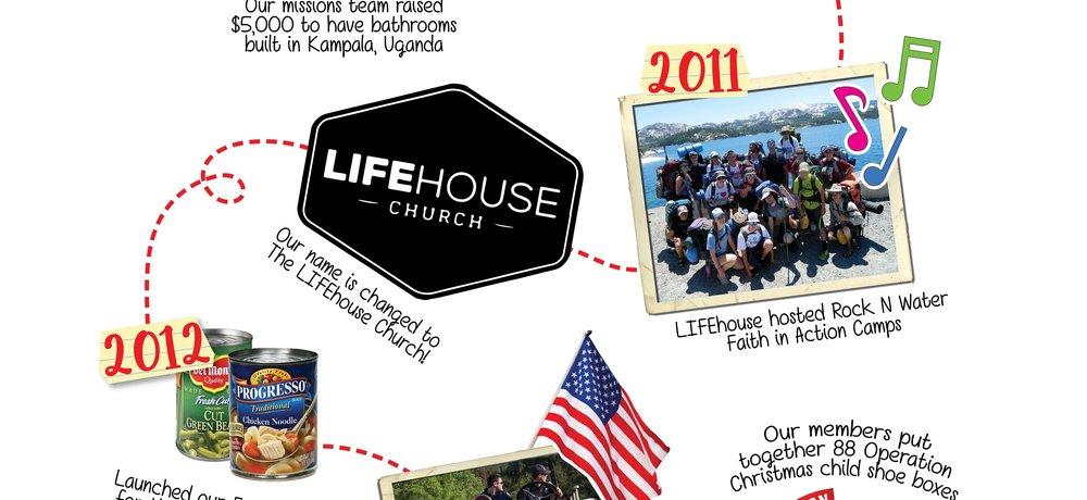 LIFEhouse Timeline LARGE (RSZ) [www.imagesplitter.net]-4-0.jpeg