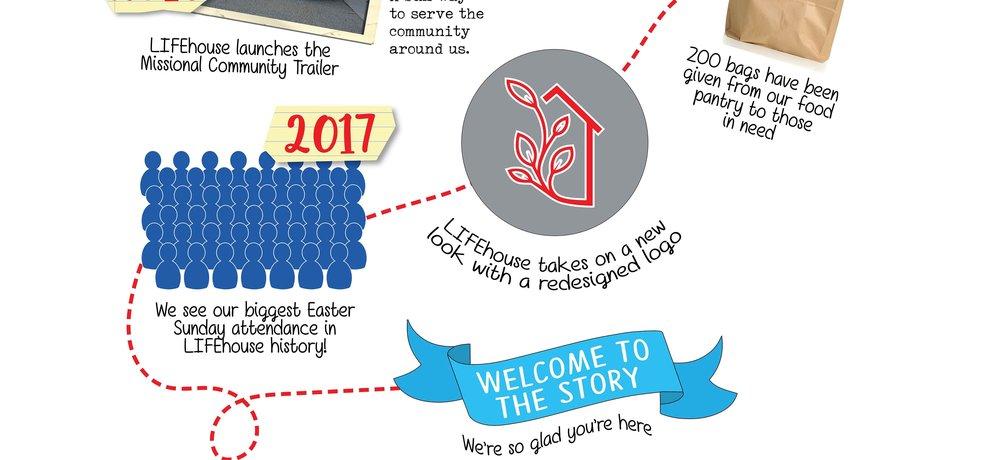 LIFEhouse Timeline LARGE (RSZ) [www.imagesplitter.net]-9-0.jpeg