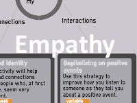 Empathy thumbnail writing.png