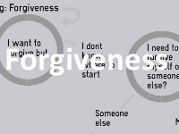 Forgiveness Thumbnail writing.png