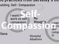 Self compassion Thumbnail writing .png