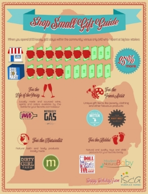 Local Gift Guide Infographic Final 2-01.jpg