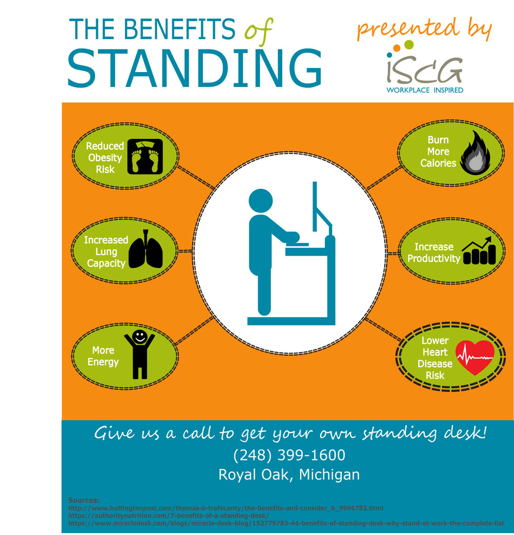 Benefits of Standing Infographic.jpg