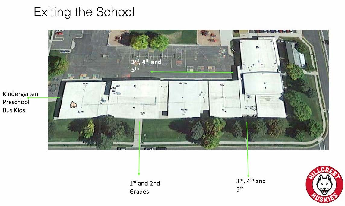 School exit routes by grade