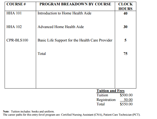 Home Health Aide Classes