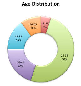 Screen Shot 2018-04-20 at 6.43.15 AM.png