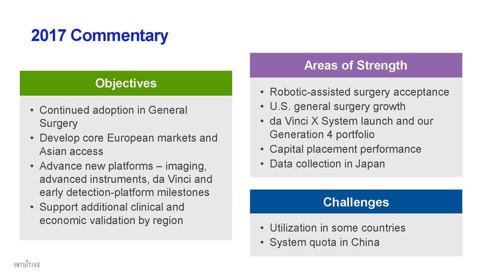 376731845-Intuitive-Surgical-Investor-Presentation-021218_Page_27.jpg