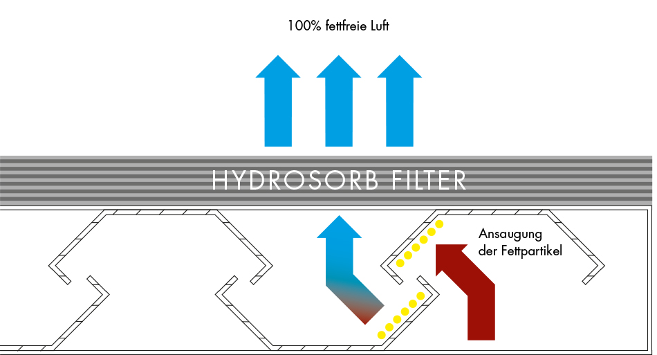 whitehouse-hydrosorbfilter-illustration